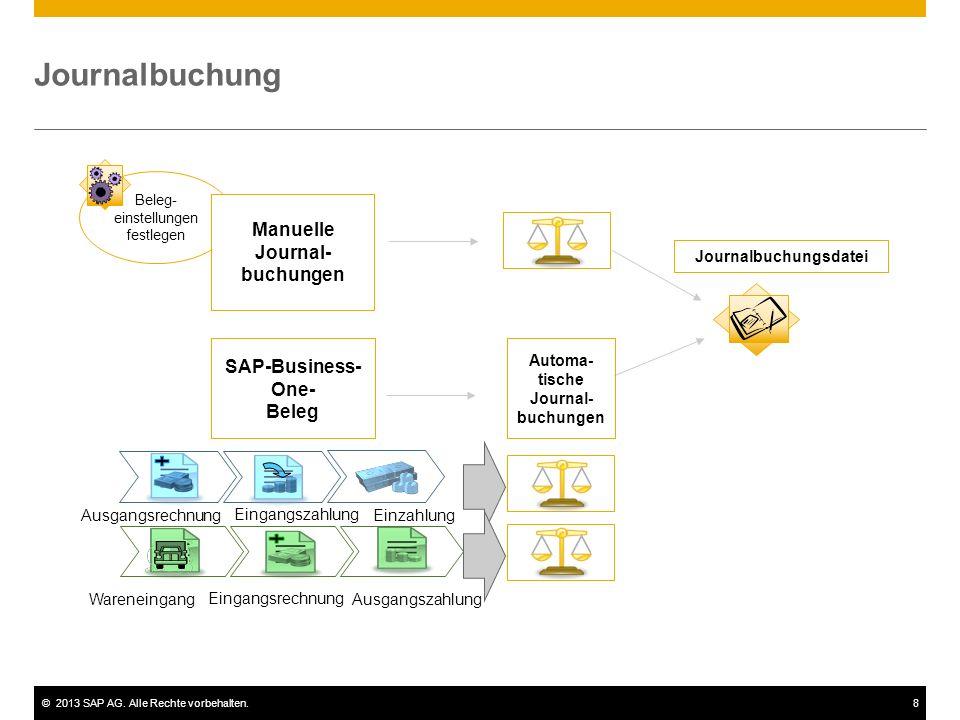 ©2013 SAP AG. Alle Rechte vorbehalten.8 Beleg- einstellungen festlegen Journalbuchung Manuelle Journal- buchungen SAP-Business- One- Beleg Journalbuch