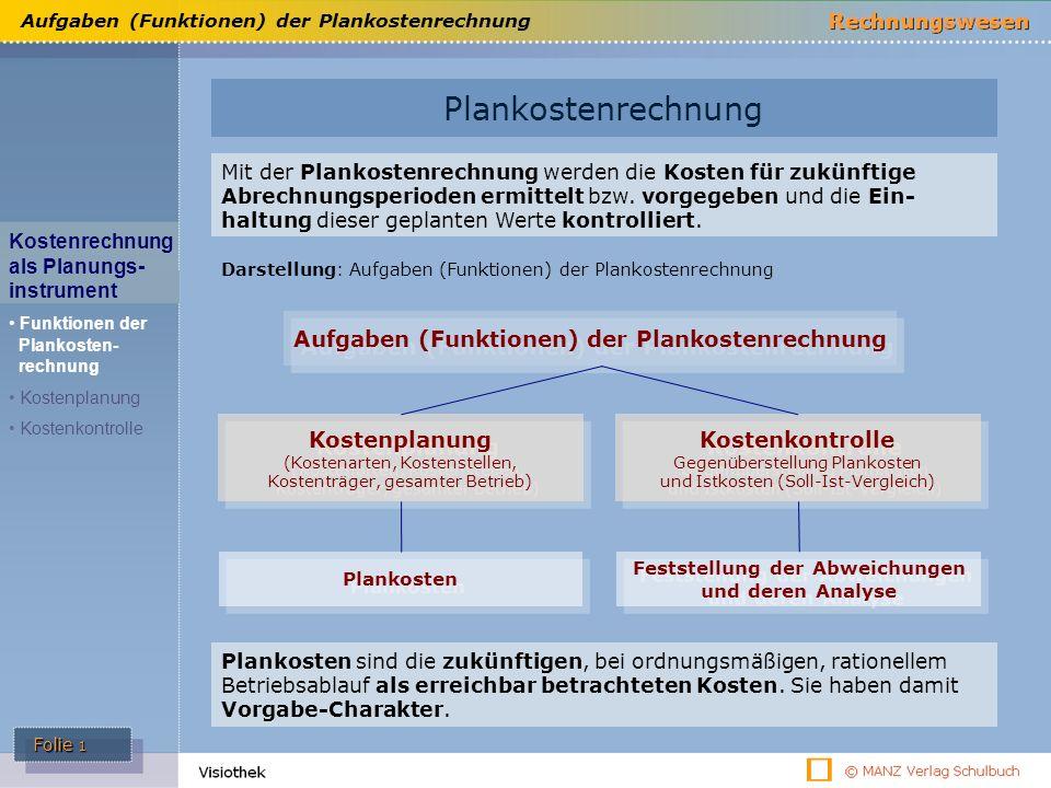Folie 1 Aufgaben (Funktionen) der Plankostenrechnung Plankostenrechnung Kostenrechnung als Planungs- instrument Funktionen der Plankosten- rechnung Ko