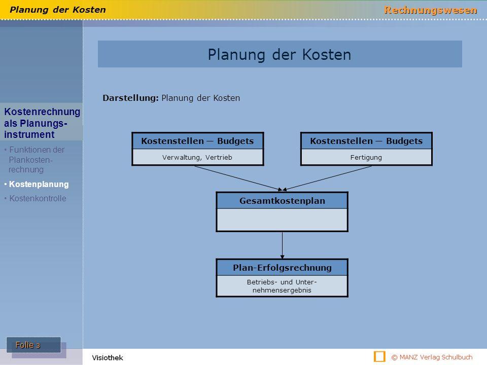 Folie 3 Planung der Kosten Darstellung: Planung der Kosten Kostenstellen — Budgets Verwaltung, Vertrieb Kostenstellen — Budgets Fertigung Gesamtkosten