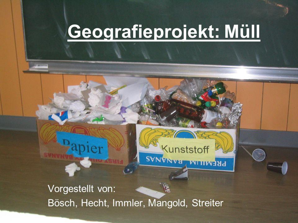 Geografieprojekt: Müll Vorgestellt von: Bösch, Hecht, Immler, Mangold, Streiter