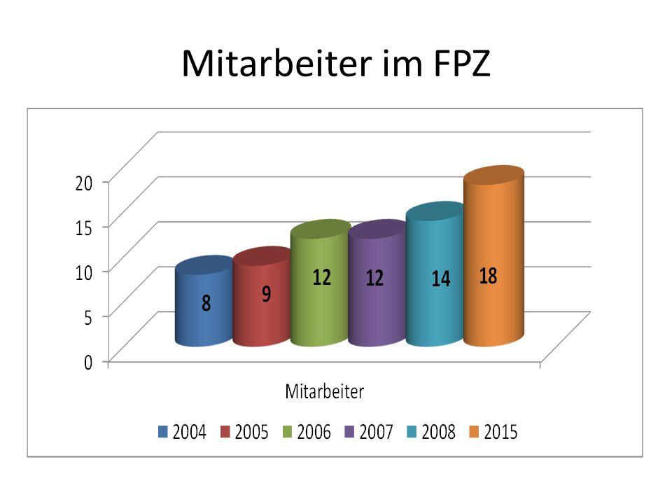 Mitarbeiter im FPZ