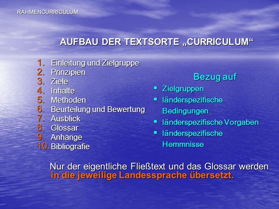 """RAHMENCURRICULUM AUFBAU DER TEXTSORTE """"CURRICULUM"""" 1. Einleitung und Zielgruppe 2. Prinzipien 3. Ziele 4. Inhalte 5. Methoden 6. Beurteilung und Bewer"""
