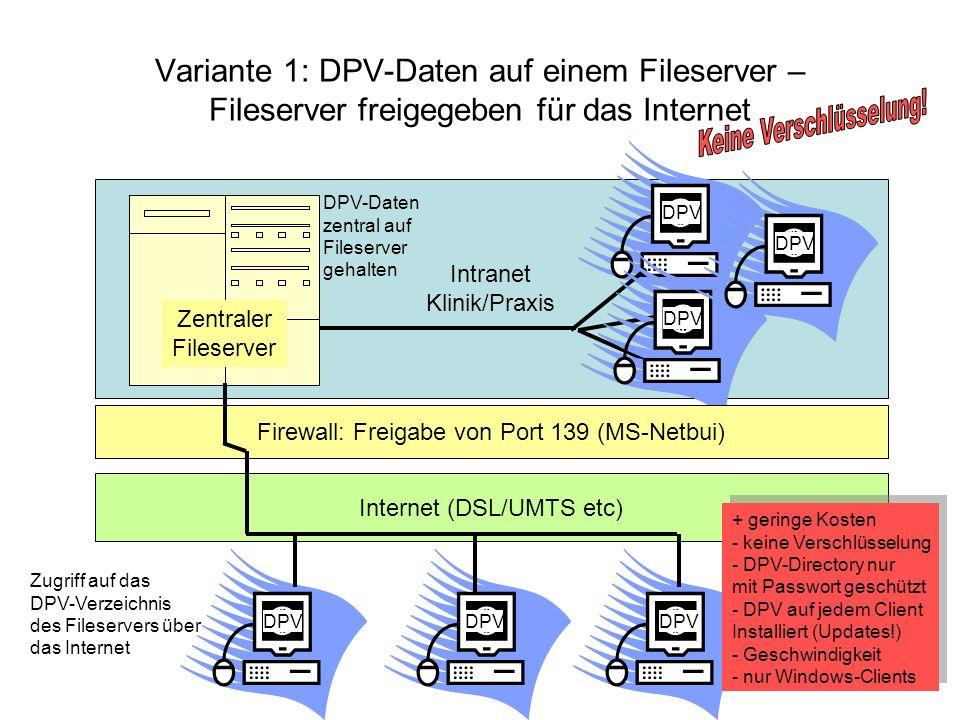 Intranet Klinik/Praxis Variante 2: DPV-Daten auf dem Fileserver – gezielte Freigabe eines DPV-Clients via Remote Desktop Zentraler Fileserver DPV-Daten zentral auf Fileserver gehalten DPV Firewall: Freigabe von Port 3389 (MS Remote Desktop) Internet (DSL/UMTS etc) Zugriff auf den kompletten Desktop des Intranet PCs über das Internet DPV Win XP Professional + geringe Kosten + Verschlüsselung + Geschwindigkeit + Linux-Clients möglich - Intranet-PC muss für Zugriff von aussen dauernd laufen -nur 1 externer Zugriff pro Intranet-PC möglich + geringe Kosten + Verschlüsselung + Geschwindigkeit + Linux-Clients möglich - Intranet-PC muss für Zugriff von aussen dauernd laufen -nur 1 externer Zugriff pro Intranet-PC möglich 128 Bit Verschüsselung