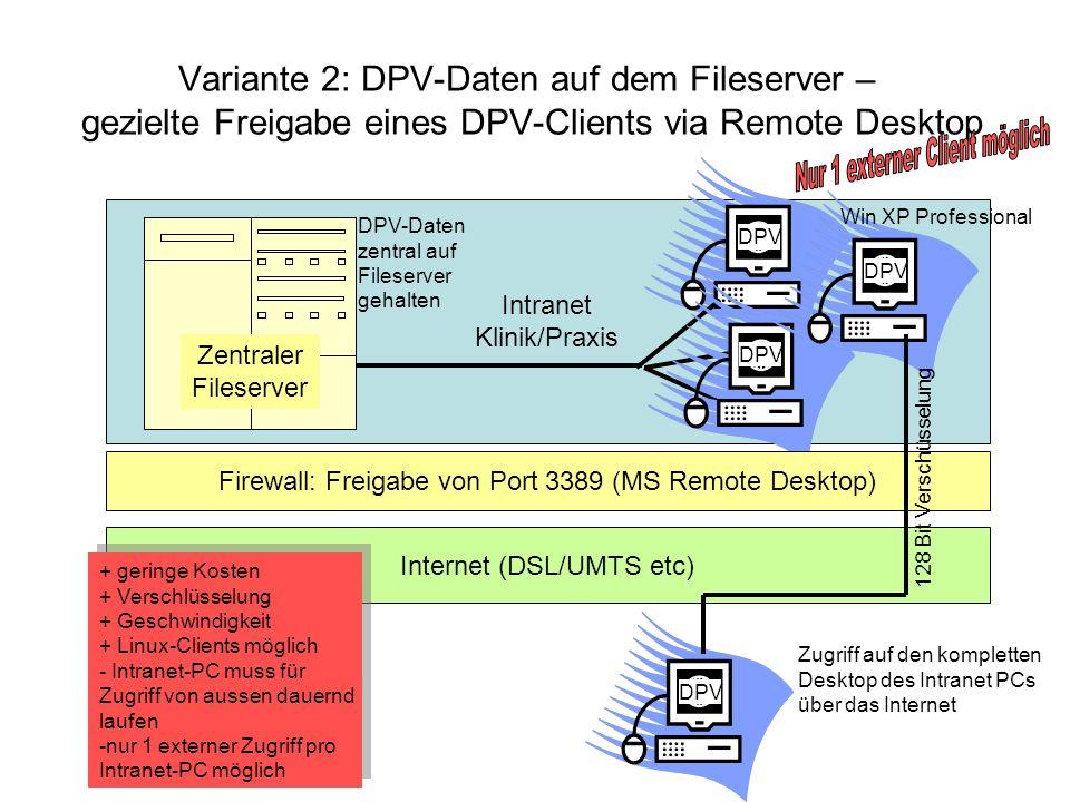 Intranet Klinik/Praxis Variante 2: DPV-Daten auf dem Fileserver – gezielte Freigabe eines DPV-Clients via Remote Desktop Zentraler Fileserver DPV-Date