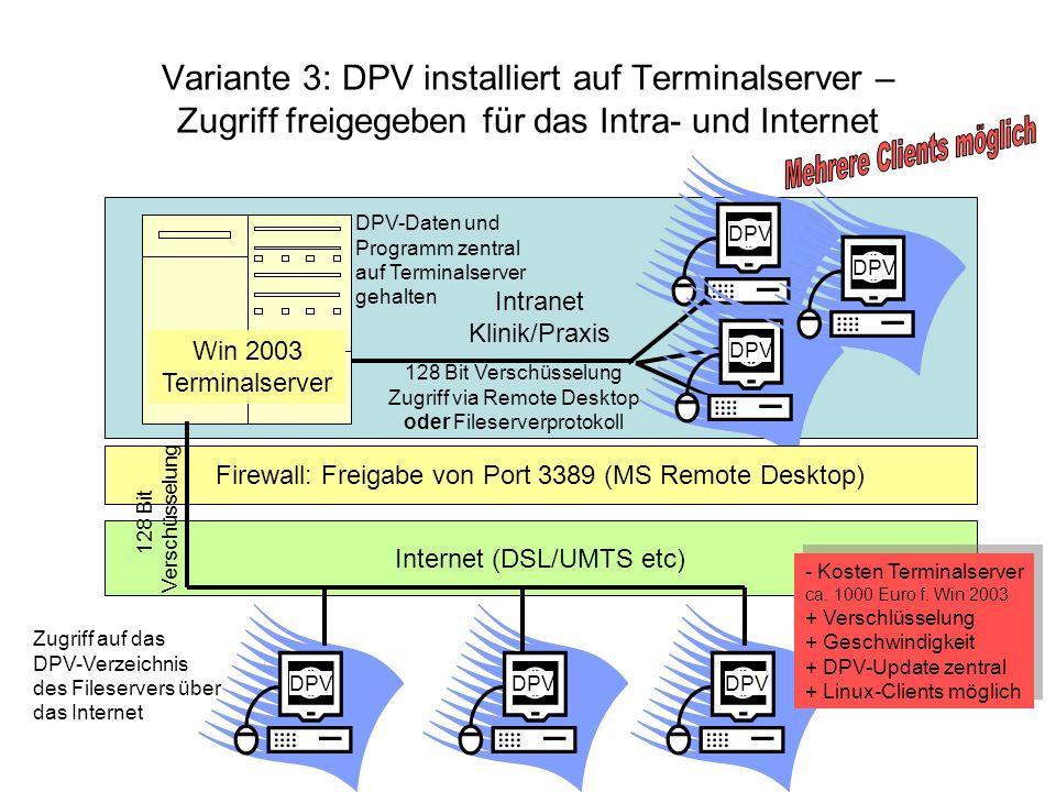 Intranet Klinik/Praxis Variante 3: DPV installiert auf Terminalserver – Zugriff freigegeben für das Intra- und Internet Win 2003 Terminalserver DPV Internet (DSL/UMTS etc) DPV Zugriff auf das DPV-Verzeichnis des Fileservers über das Internet DPV - Kosten Terminalserver ca.