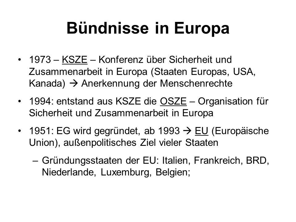 Bündnisse in Europa 1973 – KSZE – Konferenz über Sicherheit und Zusammenarbeit in Europa (Staaten Europas, USA, Kanada)  Anerkennung der Menschenrech