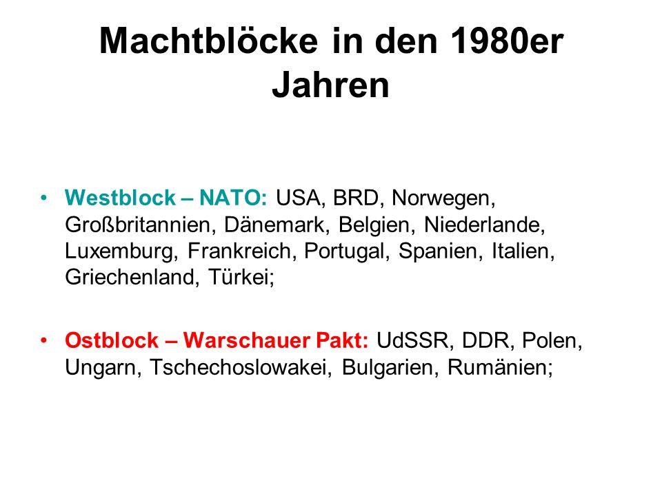 Machtblöcke in den 1980er Jahren Westblock – NATO: USA, BRD, Norwegen, Großbritannien, Dänemark, Belgien, Niederlande, Luxemburg, Frankreich, Portugal