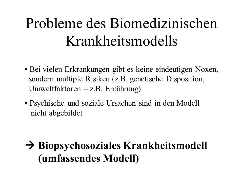 Biopsychosoziales Krankheitsmodell (I) Risikofaktoren Gene / familiäre Belastung Verhalten, Soziale Umwelt Epidemiologie (z.B.
