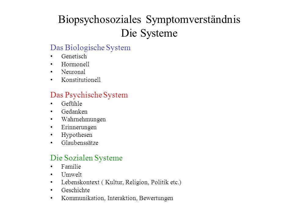 Soziale Systeme Systemische Aspekte Biopsychosoziales Symptomverständnis Symptom Auffälligkeit Biologisches System Psychisches System