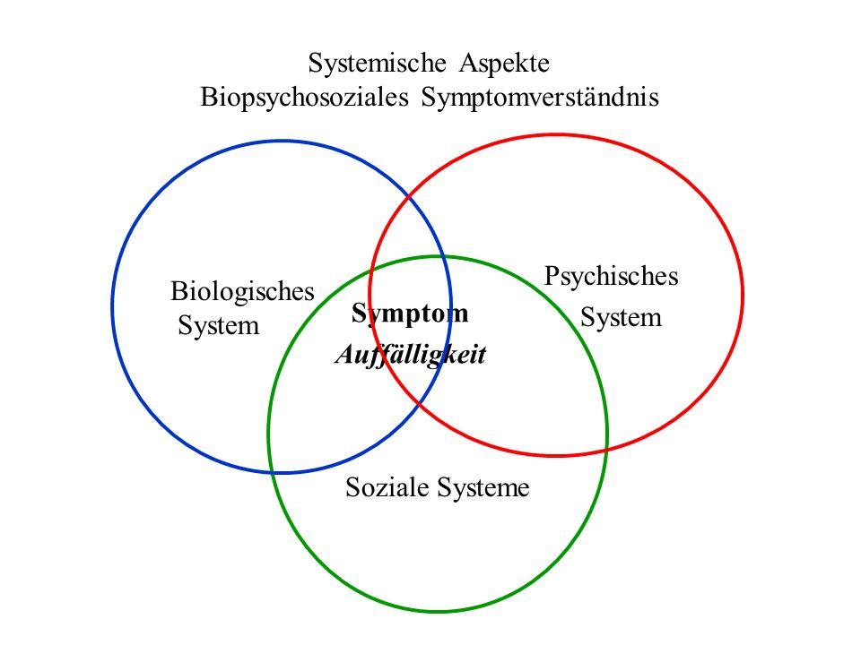 Vorteile heutiger Klassifikationssystemen ☻Zuverlässige Stellung von Diagnosen ☻Verbesserung der Kommunikation zw.