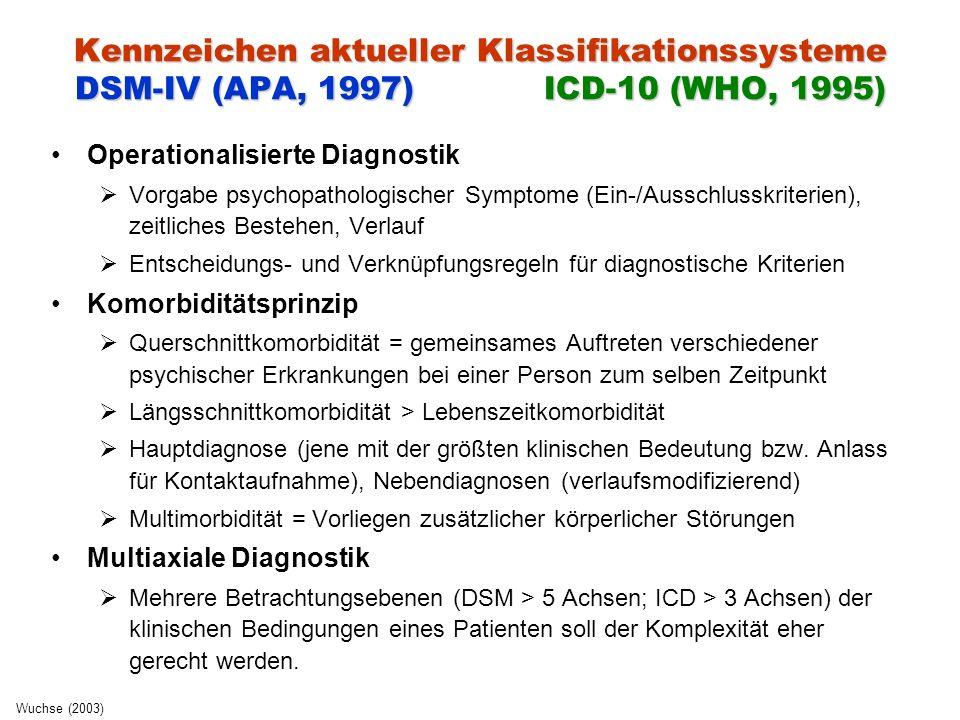 Kode Bedeutung Beispiel F Hinweis auf psych.Störung Fx Hauptkategorie F4 Neurot., Belastungs- u.