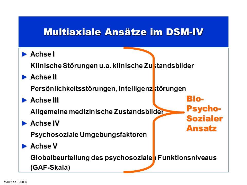 Unterschiede zw.ICD-10 u. DSM-IV ►Geltungsbereich, Versionen, Autorenschaften: ICD > Klin.