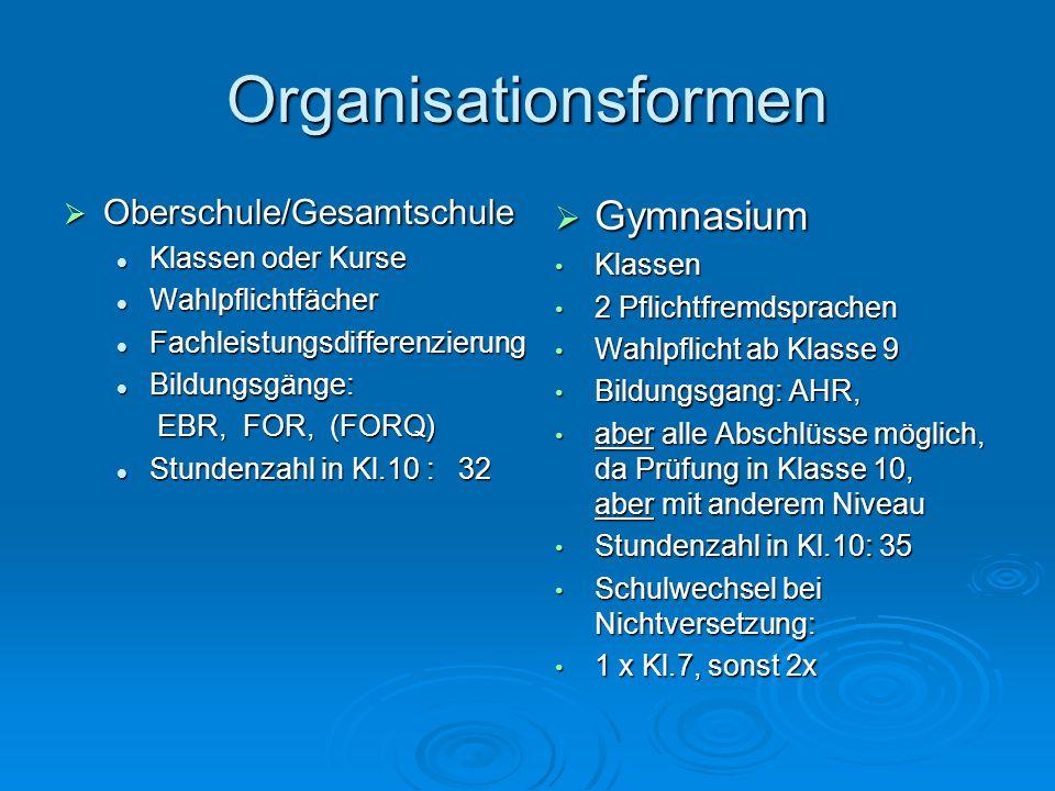 Organisationsformen  Oberschule/Gesamtschule Klassen oder Kurse Klassen oder Kurse Wahlpflichtfächer Wahlpflichtfächer Fachleistungsdifferenzierung F