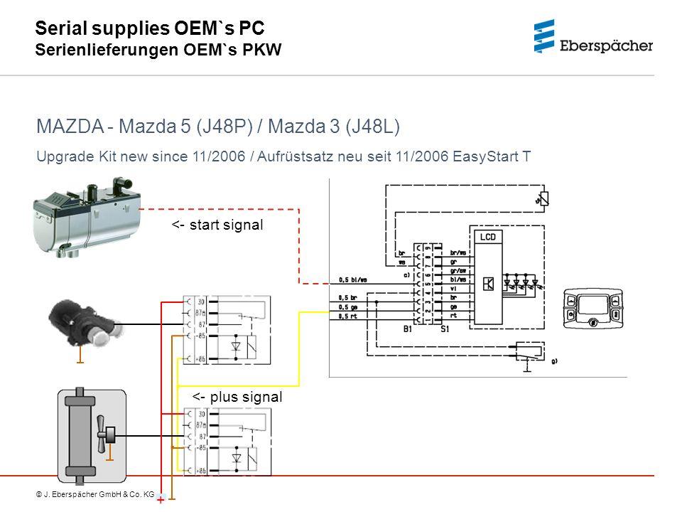 © J. Eberspächer GmbH & Co. KG Serial supplies OEM`s PC Serienlieferungen OEM`s PKW.. <- start signal <- plus signal + MAZDA - Mazda 5 (J48P) / Mazda