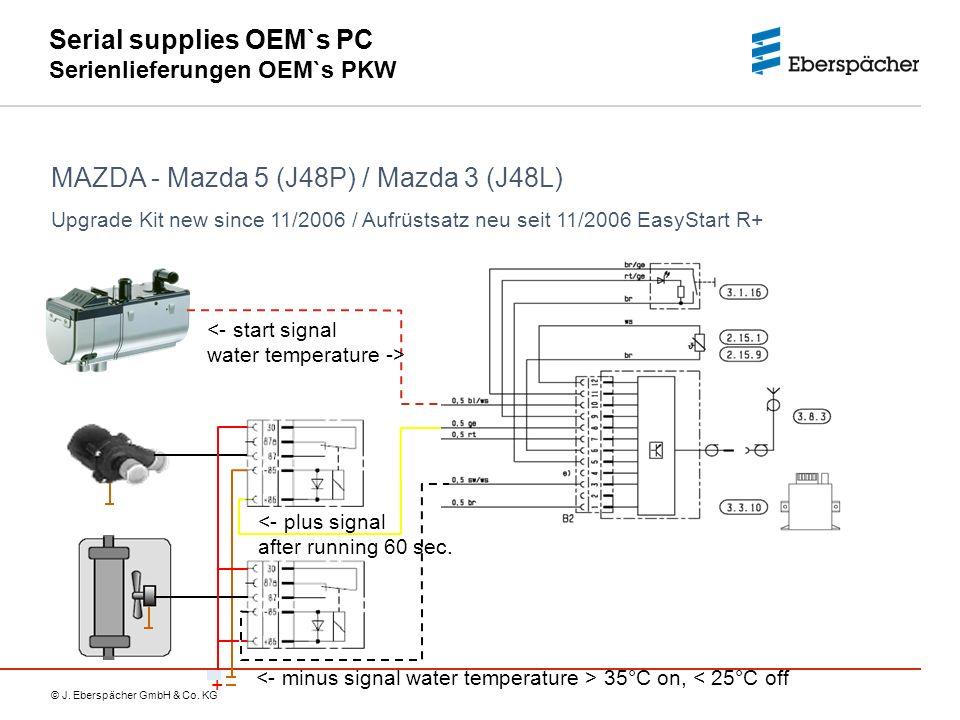 © J. Eberspächer GmbH & Co. KG Serial supplies OEM`s PC Serienlieferungen OEM`s PKW <- start signal water temperature -> 35°C on, < 25°C off <- plus s