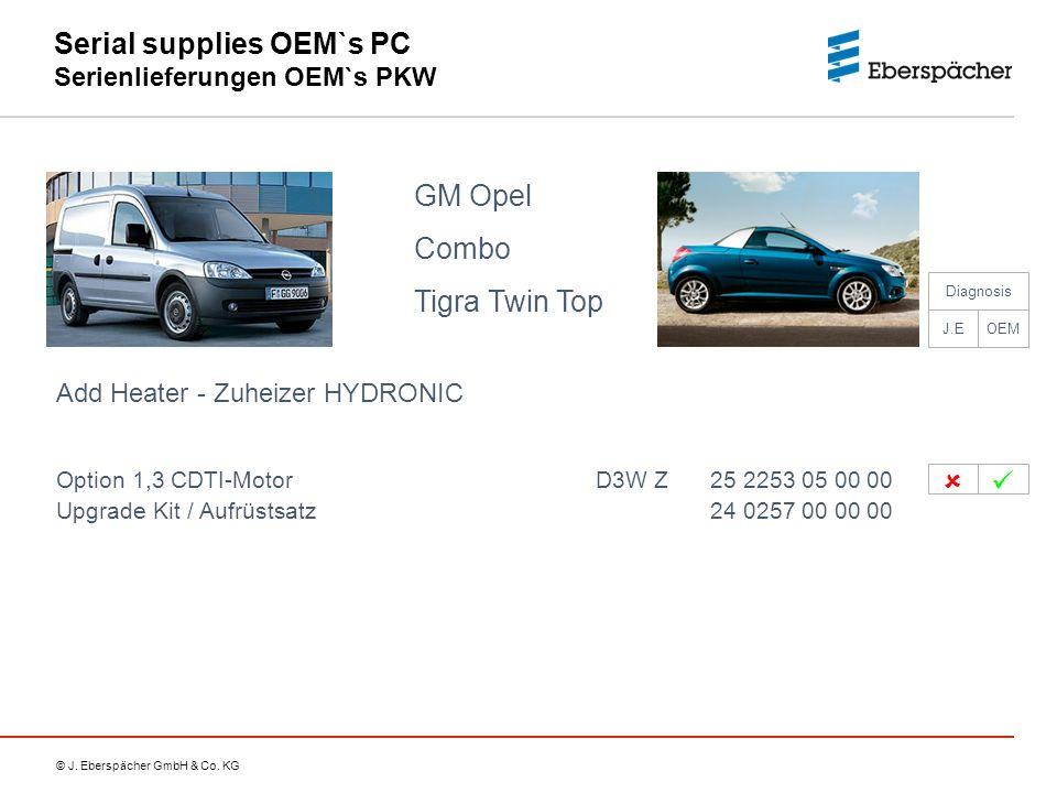 © J. Eberspächer GmbH & Co. KG Serial supplies OEM`s PC Serienlieferungen OEM`s PKW GM Opel Combo Tigra Twin Top Add Heater - Zuheizer HYDRONIC Option