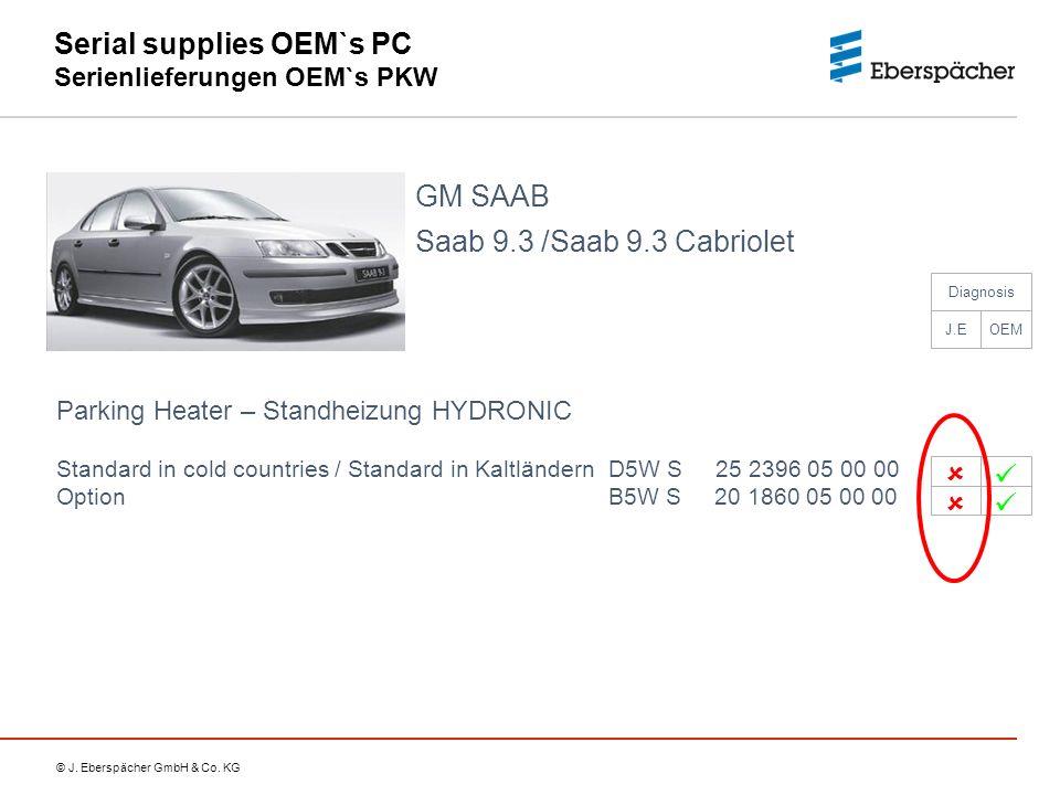 © J. Eberspächer GmbH & Co. KG Serial supplies OEM`s PC Serienlieferungen OEM`s PKW Saab 9.3 /Saab 9.3 Cabriolet GM SAAB Parking Heater – Standheizung