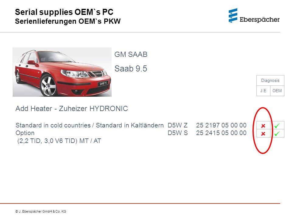 © J. Eberspächer GmbH & Co. KG Serial supplies OEM`s PC Serienlieferungen OEM`s PKW Add Heater - Zuheizer HYDRONIC Standard in cold countries / Standa