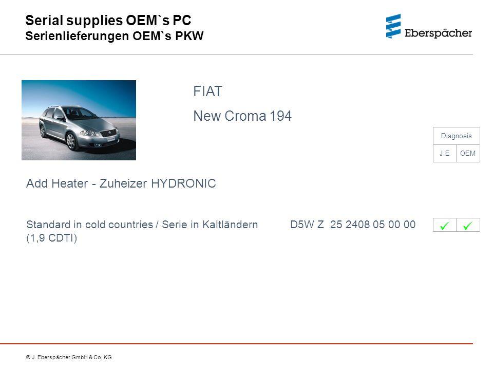 © J. Eberspächer GmbH & Co. KG Serial supplies OEM`s PC Serienlieferungen OEM`s PKW FIAT New Croma 194 Add Heater - Zuheizer HYDRONIC Standard in cold