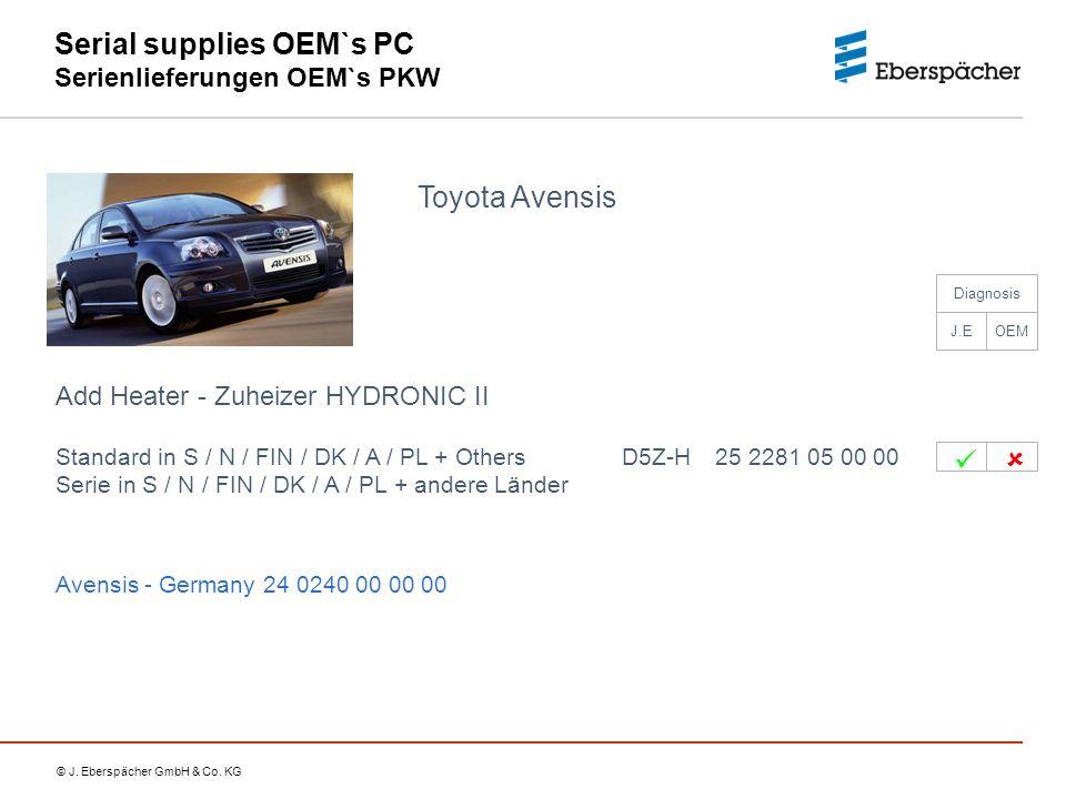 © J. Eberspächer GmbH & Co. KG Serial supplies OEM`s PC Serienlieferungen OEM`s PKW Toyota Avensis Add Heater - Zuheizer HYDRONIC II Standard in S / N