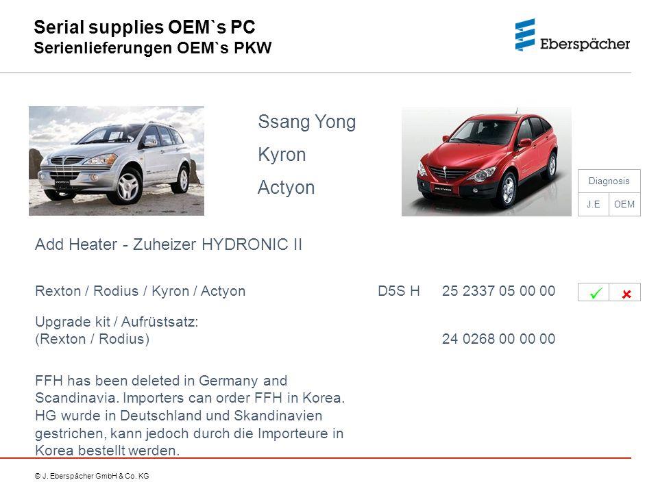 © J. Eberspächer GmbH & Co. KG Serial supplies OEM`s PC Serienlieferungen OEM`s PKW Upgrade kit / Aufrüstsatz: (Rexton / Rodius) 24 0268 00 00 00 Ssan