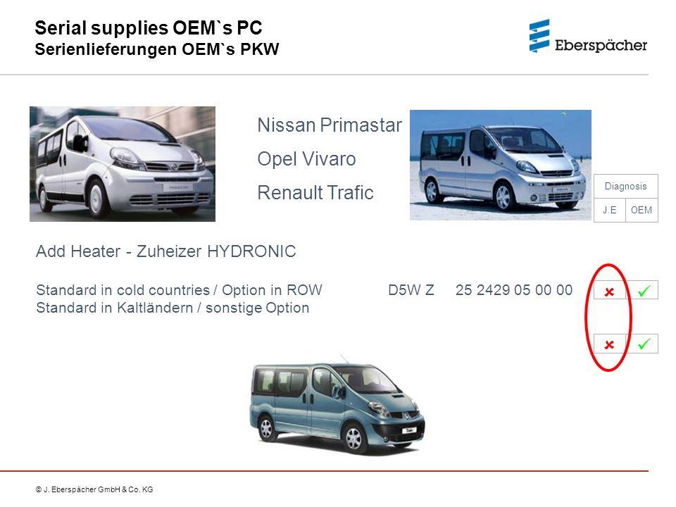 © J. Eberspächer GmbH & Co. KG Serial supplies OEM`s PC Serienlieferungen OEM`s PKW Nissan Primastar Opel Vivaro Renault Trafic Add Heater - Zuheizer