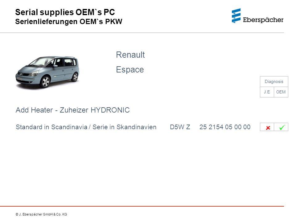 © J. Eberspächer GmbH & Co. KG Serial supplies OEM`s PC Serienlieferungen OEM`s PKW Renault Espace Add Heater - Zuheizer HYDRONIC Standard in Scandina