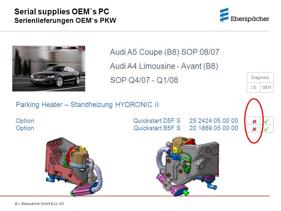 © J. Eberspächer GmbH & Co. KG Serial supplies OEM`s PC Serienlieferungen OEM`s PKW Audi A5 Coupe (B8) SOP 08/07 Audi A4 Limousine - Avant (B8) SOP Q4