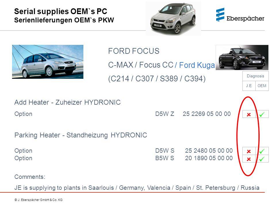 © J. Eberspächer GmbH & Co. KG Serial supplies OEM`s PC Serienlieferungen OEM`s PKW FORD FOCUS C-MAX / Focus CC (C214 / C307 / S389 / C394) Add Heater