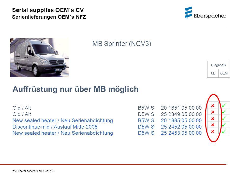 © J. Eberspächer GmbH & Co. KG Serial supplies OEM`s CV Serienlieferungen OEM`s NFZ MB Sprinter (NCV3) Auffrüstung nur über MB möglich Old / AltB5W S