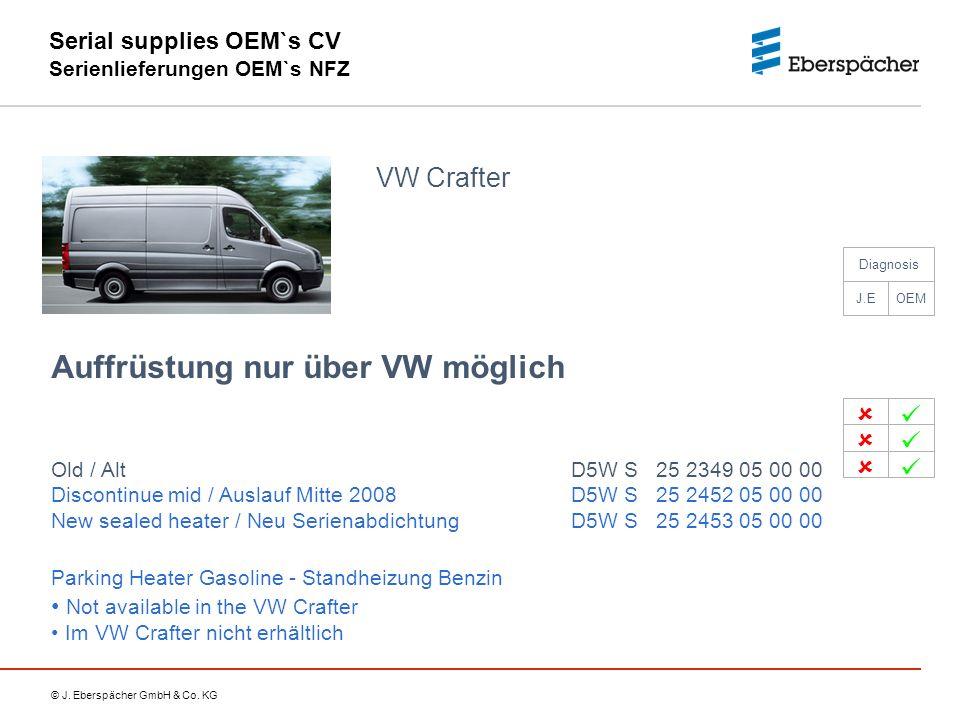 © J. Eberspächer GmbH & Co. KG Serial supplies OEM`s CV Serienlieferungen OEM`s NFZ VW Crafter Auffrüstung nur über VW möglich Old / AltD5W S 25 2349