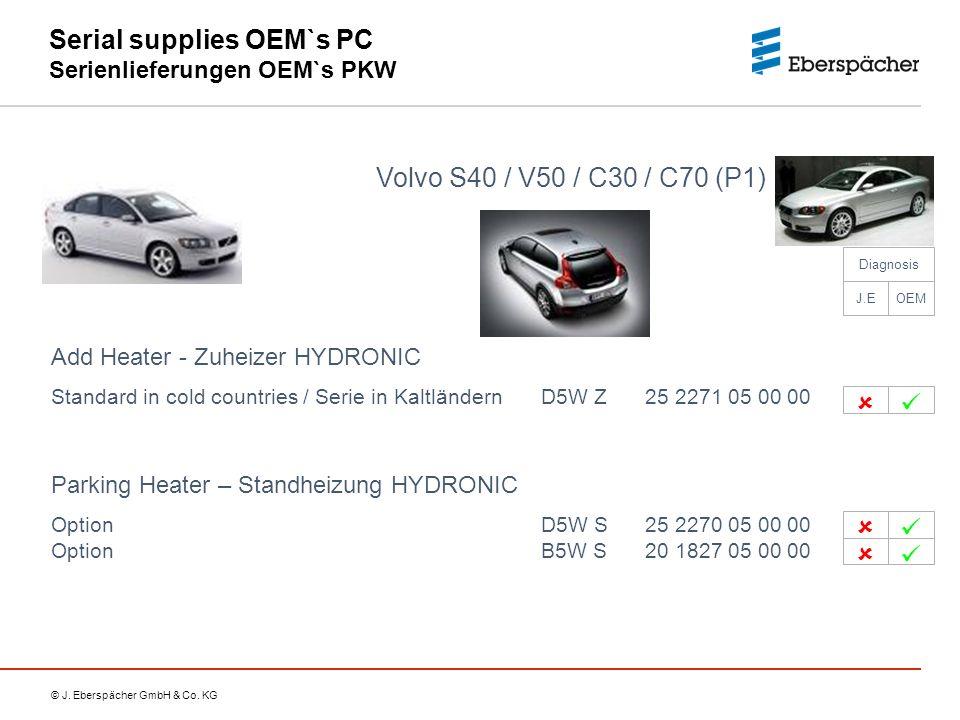 © J. Eberspächer GmbH & Co. KG Serial supplies OEM`s PC Serienlieferungen OEM`s PKW Volvo S40 / V50 / C30 / C70 (P1) Add Heater - Zuheizer HYDRONIC St