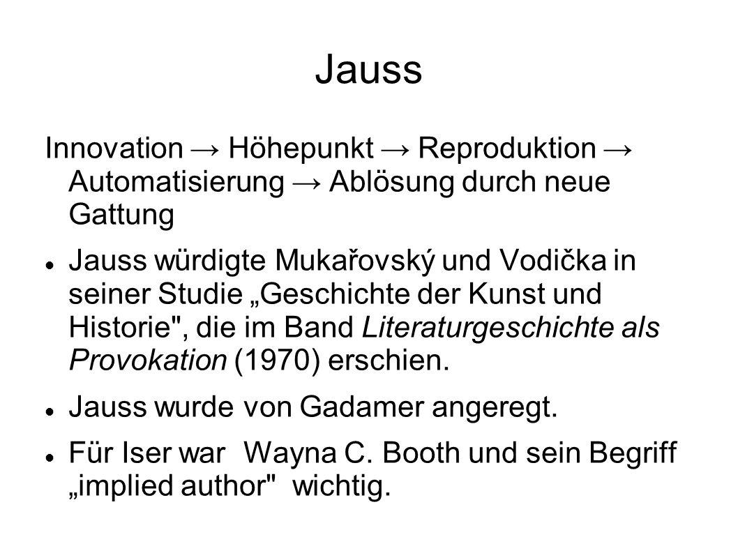 """Jauss Innovation → Höhepunkt → Reproduktion → Automatisierung → Ablösung durch neue Gattung Jauss würdigte Mukařovský und Vodička in seiner Studie """"Geschichte der Kunst und Historie , die im Band Literaturgeschichte als Provokation (1970) erschien."""