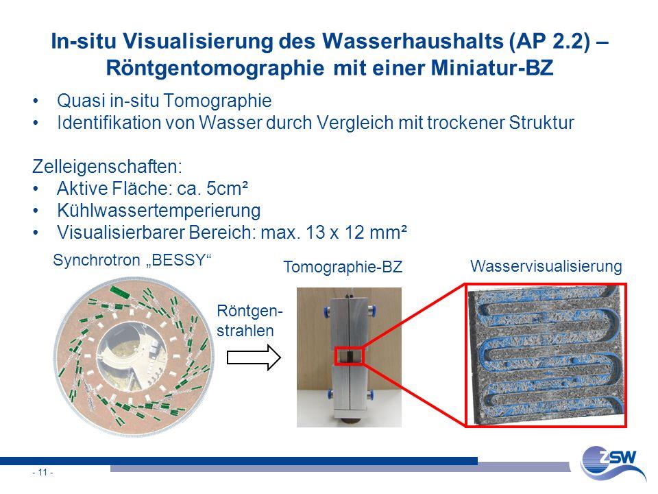 - 11 - In-situ Visualisierung des Wasserhaushalts (AP 2.2) – Röntgentomographie mit einer Miniatur-BZ Quasi in-situ Tomographie Identifikation von Was