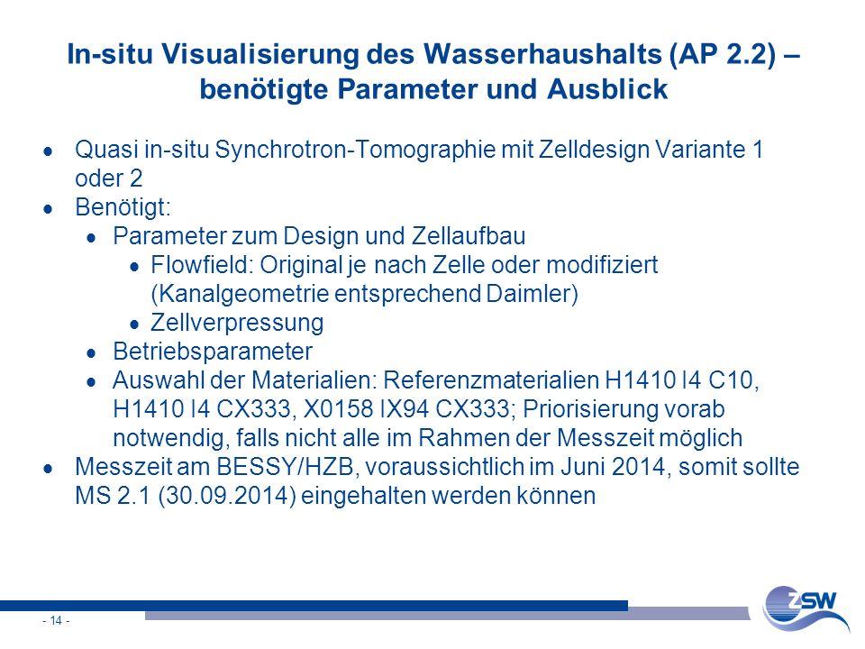 - 14 - In-situ Visualisierung des Wasserhaushalts (AP 2.2) – benötigte Parameter und Ausblick  Quasi in-situ Synchrotron-Tomographie mit Zelldesign V