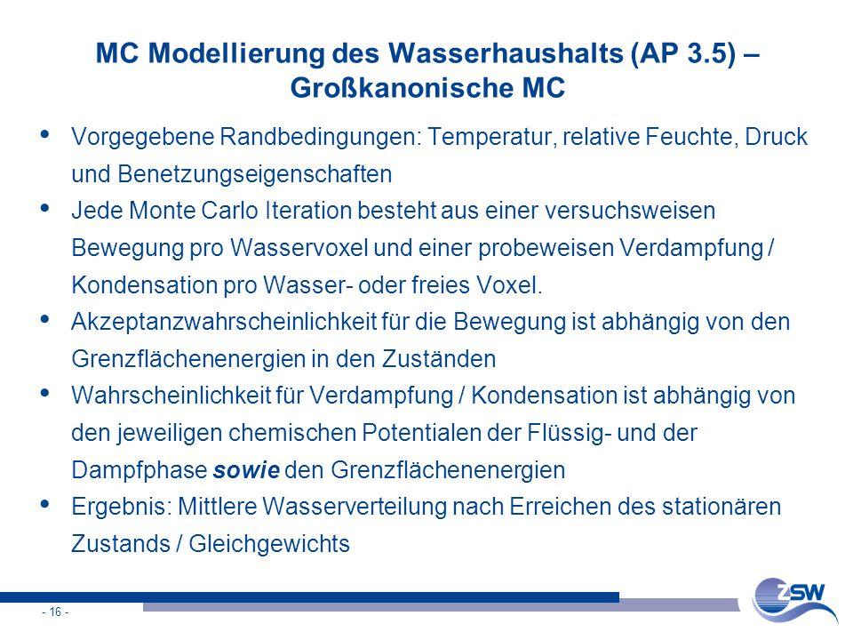 - 16 - MC Modellierung des Wasserhaushalts (AP 3.5) – Großkanonische MC Vorgegebene Randbedingungen: Temperatur, relative Feuchte, Druck und Benetzung