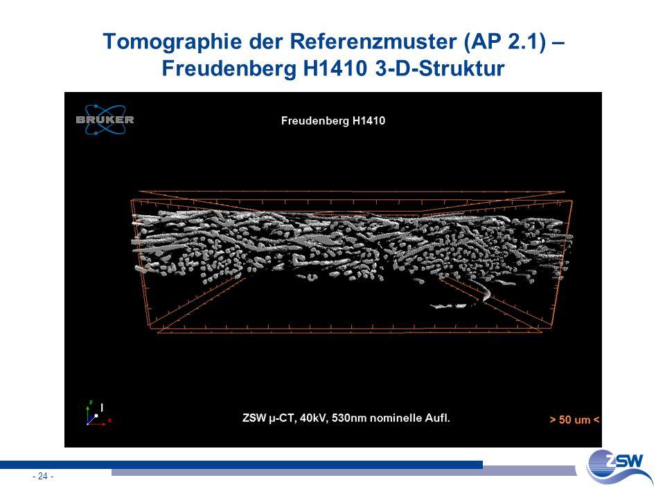 - 24 - Tomographie der Referenzmuster (AP 2.1) – Freudenberg H1410 3-D-Struktur