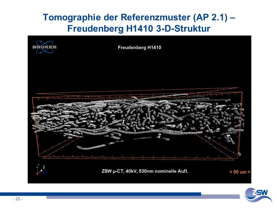 - 25 - Tomographie der Referenzmuster (AP 2.1) – Freudenberg H1410 3-D-Struktur