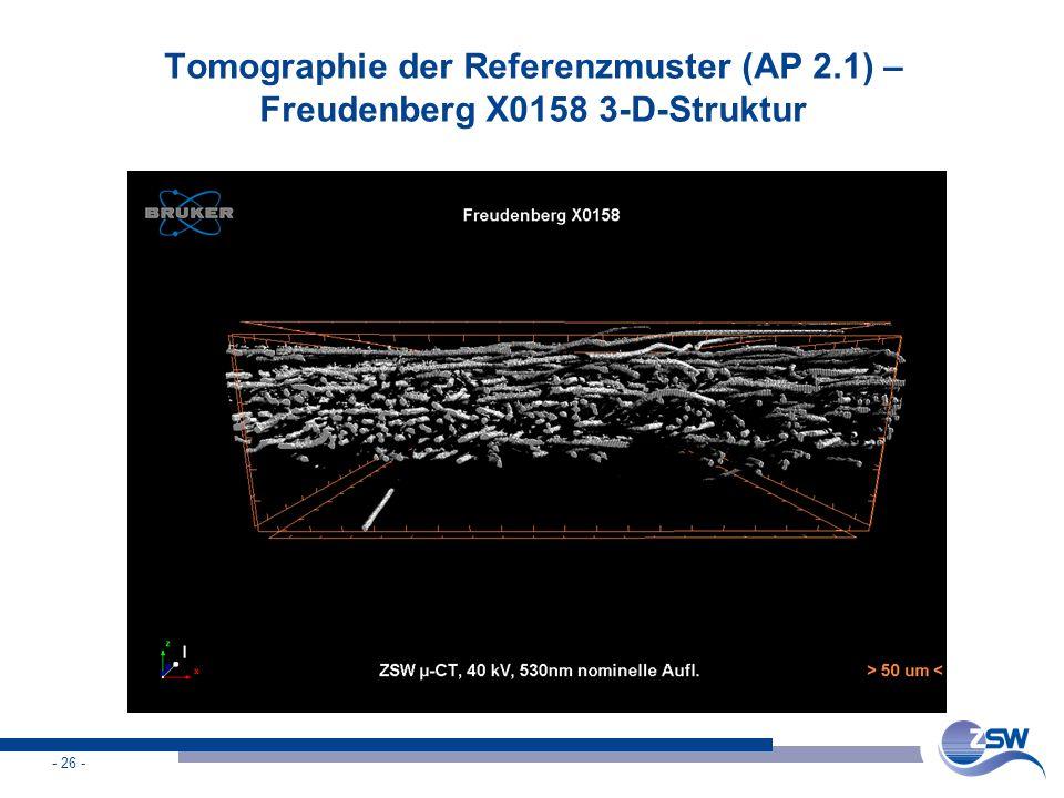 - 26 - Tomographie der Referenzmuster (AP 2.1) – Freudenberg X0158 3-D-Struktur