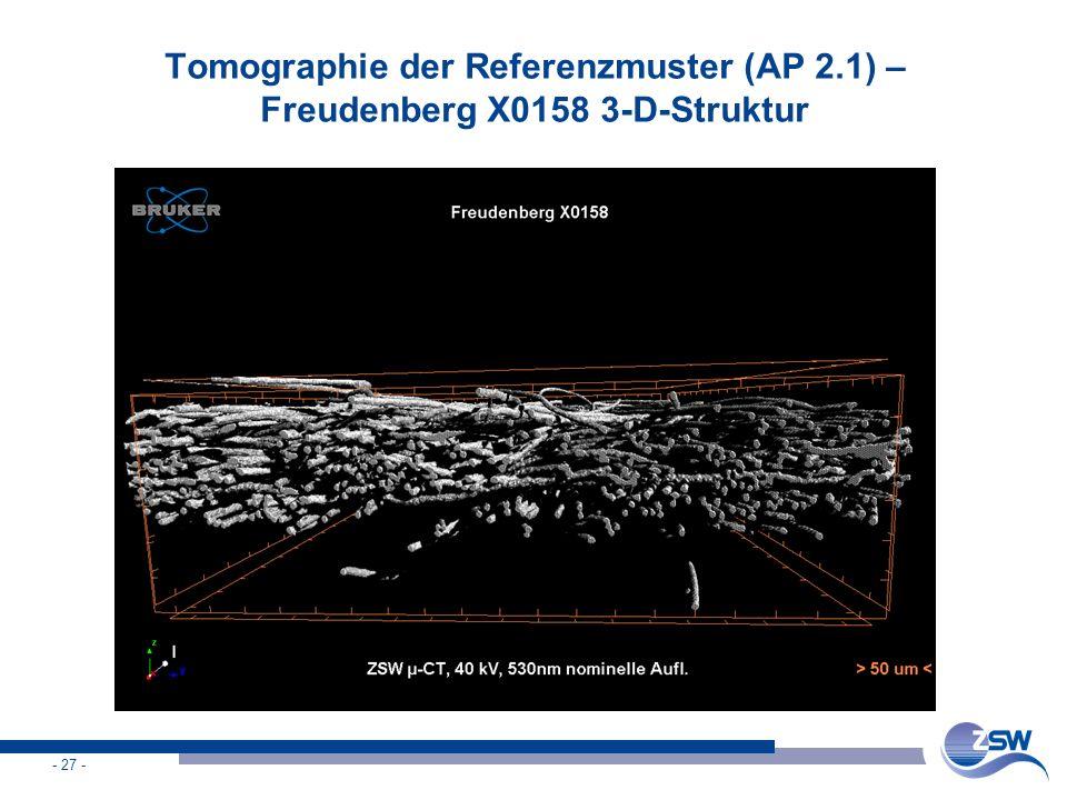 - 27 - Tomographie der Referenzmuster (AP 2.1) – Freudenberg X0158 3-D-Struktur