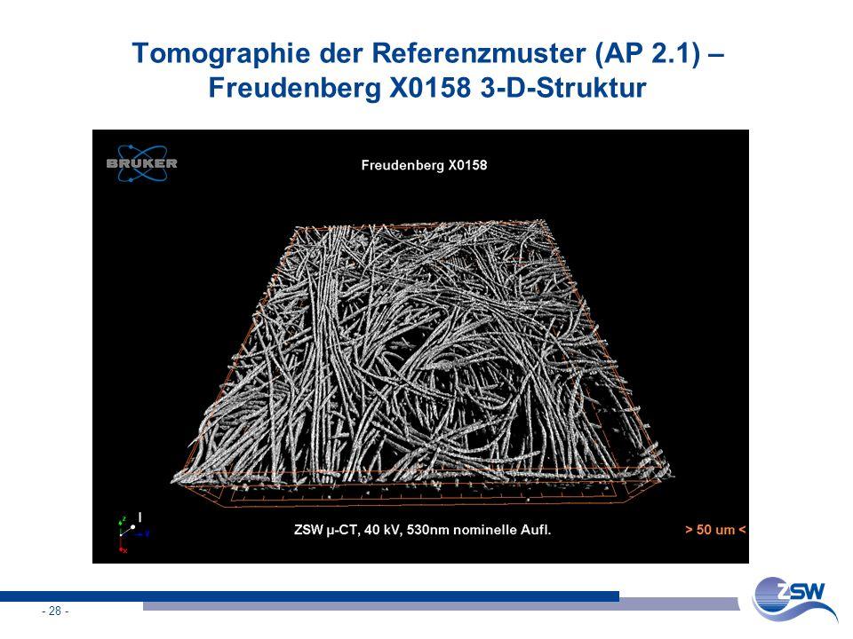- 28 - Tomographie der Referenzmuster (AP 2.1) – Freudenberg X0158 3-D-Struktur