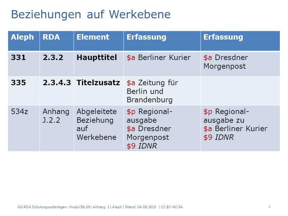 AG RDA Schulungsunterlagen - Modul 5B.05: Anhang J | Aleph | Stand: 04.08.2015 | CC BY-NC-SA 6 AlephRDAElementErfassung 3312.3.2Haupttitel$a Berliner