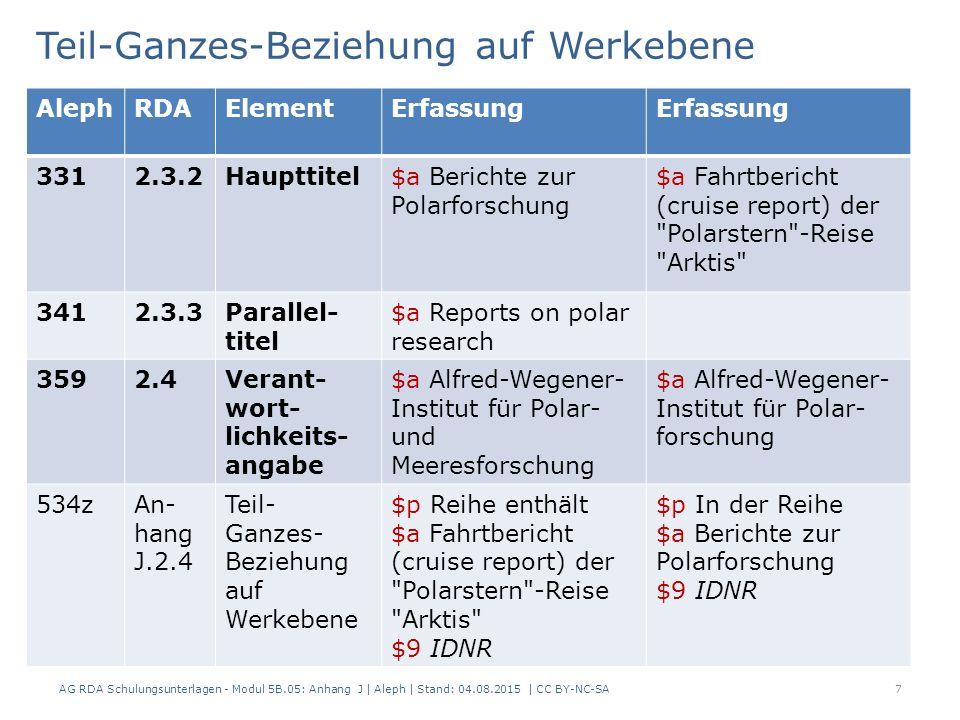 Teil-Ganzes-Beziehung auf Werkebene AG RDA Schulungsunterlagen - Modul 5B.05: Anhang J | Aleph | Stand: 04.08.2015 | CC BY-NC-SA7 AlephRDAElementErfas