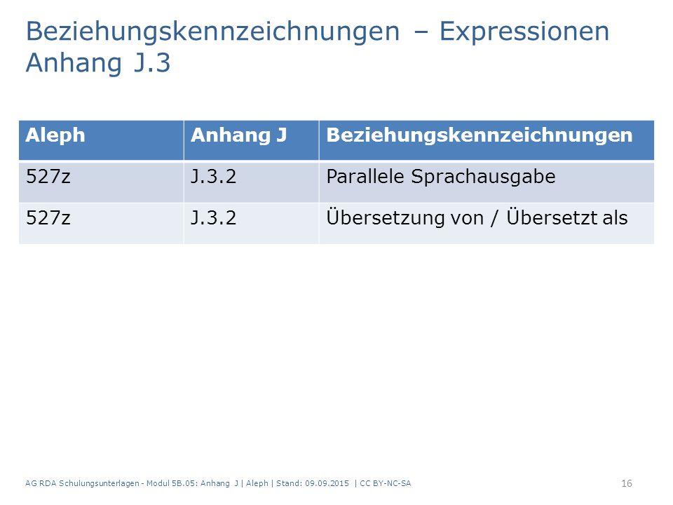 Beziehungskennzeichnungen – Expressionen Anhang J.3 AG RDA Schulungsunterlagen - Modul 5B.05: Anhang J | Aleph | Stand: 09.09.2015 | CC BY-NC-SA 16 Al