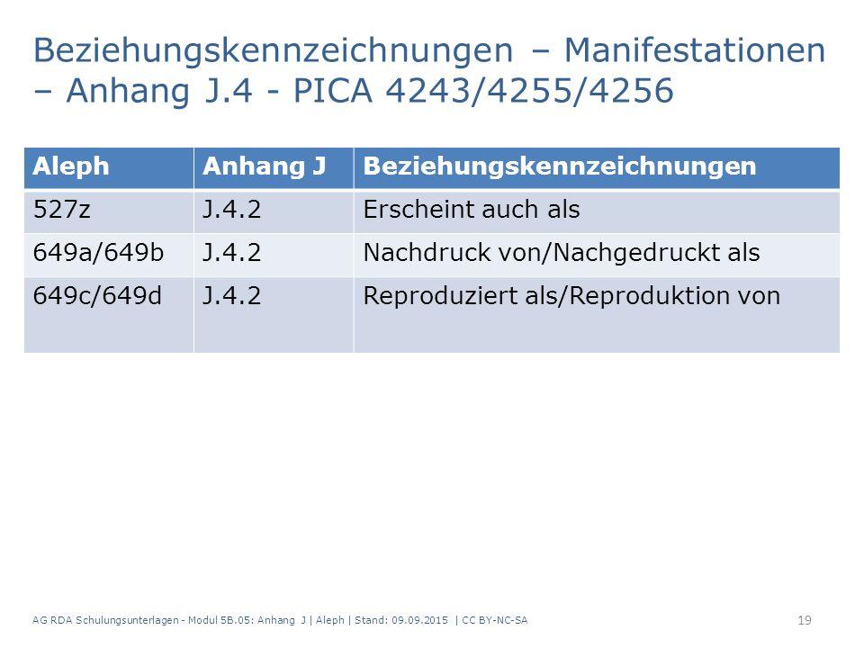 Beziehungskennzeichnungen – Manifestationen – Anhang J.4 - PICA 4243/4255/4256 AG RDA Schulungsunterlagen - Modul 5B.05: Anhang J | Aleph | Stand: 09.09.2015 | CC BY-NC-SA 19 AlephAnhang JBeziehungskennzeichnungen 527zJ.4.2Erscheint auch als 649a/649bJ.4.2Nachdruck von/Nachgedruckt als 649c/649dJ.4.2Reproduziert als/Reproduktion von