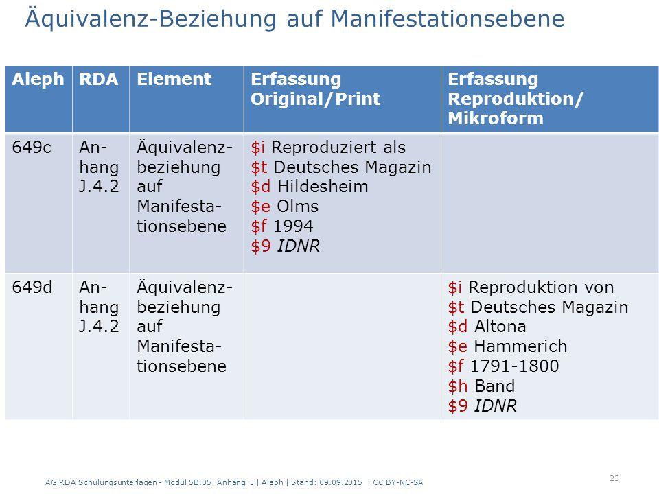 Äquivalenz-Beziehung auf Manifestationsebene AG RDA Schulungsunterlagen - Modul 5B.05: Anhang J | Aleph | Stand: 09.09.2015 | CC BY-NC-SA 23 AlephRDAE