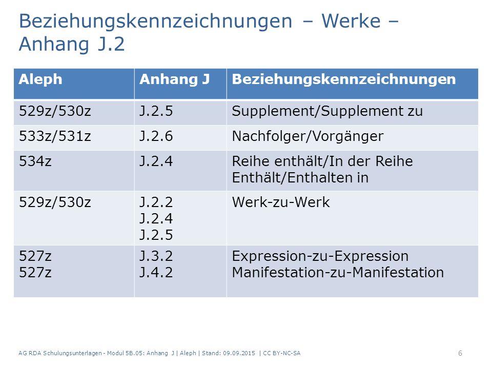 Beziehungskennzeichnungen – Werke – Anhang J.2 AG RDA Schulungsunterlagen - Modul 5B.05: Anhang J | Aleph | Stand: 09.09.2015 | CC BY-NC-SA 6 AlephAnhang JBeziehungskennzeichnungen 529z/530zJ.2.5Supplement/Supplement zu 533z/531zJ.2.6Nachfolger/Vorgänger 534zJ.2.4Reihe enthält/In der Reihe Enthält/Enthalten in 529z/530zJ.2.2 J.2.4 J.2.5 Werk-zu-Werk 527z J.3.2 J.4.2 Expression-zu-Expression Manifestation-zu-Manifestation