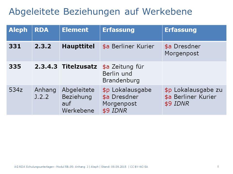 AG RDA Schulungsunterlagen - Modul 5B.05: Anhang J | Aleph | Stand: 09.09.2015 | CC BY-NC-SA 8 AlephRDAElementErfassung 3312.3.2Haupttitel$a Berliner
