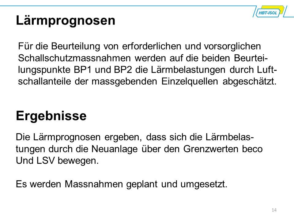 14 Lärmprognosen Für die Beurteilung von erforderlichen und vorsorglichen Schallschutzmassnahmen werden auf die beiden Beurtei- lungspunkte BP1 und BP2 die Lärmbelastungen durch Luft- schallanteile der massgebenden Einzelquellen abgeschätzt.