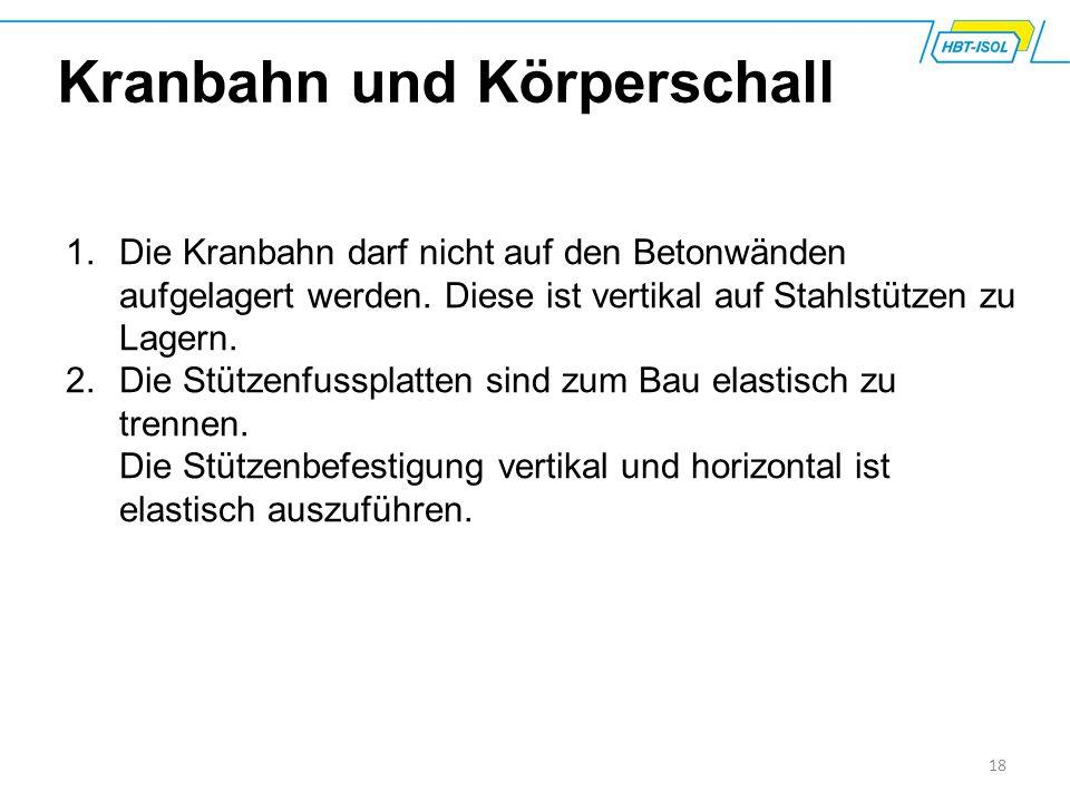 18 Kranbahn und Körperschall 1.Die Kranbahn darf nicht auf den Betonwänden aufgelagert werden.